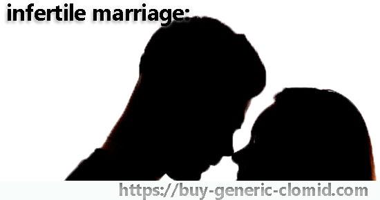 infertile marriage